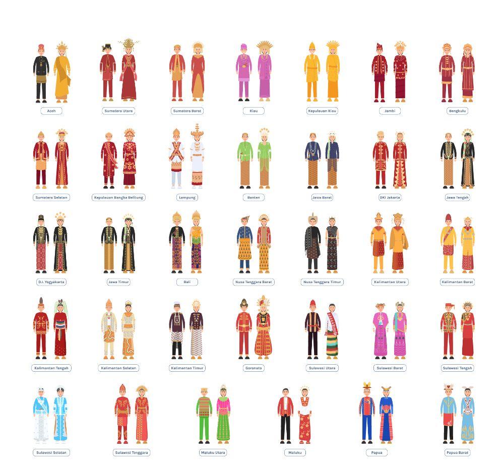 Karakter Kartun Wedding Adad Daerah